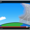 Minute Earth and Phil Plait (Bad Astronomer) Get Clouds Wrong (NOW FIXED AT MINUTE EARTH!)